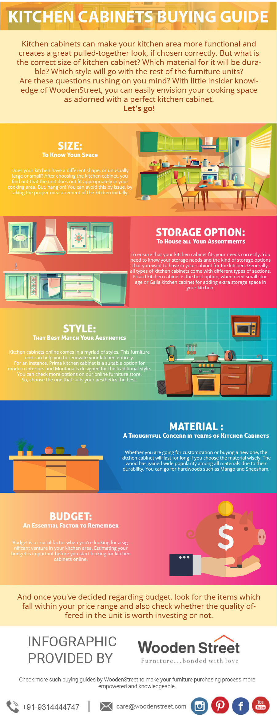 An Ultimate Buying Guide for Your Kitchen Cabinets